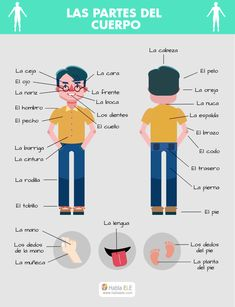 Spanish Lessons For Kids, Learning Spanish For Kids, Spanish Lesson Plans, Spanish Activities, Spanish Language Learning, Learning Italian, Teaching Spanish, Spanish Grammar, Spanish Vocabulary