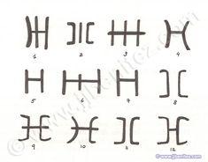 """Estudio del misterio Dogón lleva a científicos a descubrir relación entre el signo """"Kanaga"""" utilizado en las máscaras de está tribu con  los símbolos de los alfabetos líbicobereberes grabados en las rocas del Sahara y en las islas Canarias. El signo """"Kanaga"""" es la letra """"boudris"""" en el alfabeto."""