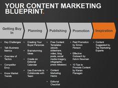 Content Marketing social media setup strategy cost 720MEDIA web design colorado springs