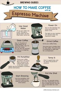 No need to go to a top coffee shop for a fresh cup of espresso. Get the best automatic espresso machine and have a barista 😋 quality best-selling drink 👍 every time! Machine Expresso, Best Espresso Machine, Cappuccino Machine, Coffee Machine, Espresso Coffee, Best Coffee, Coffee Cups, Espresso Shot, Espresso Maker