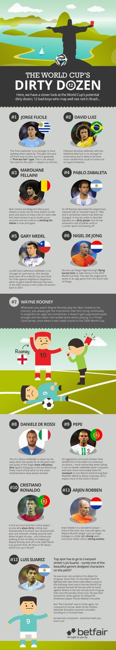 12 bad boys to watch in world cup 2014 infographic