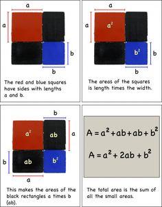using the binomial cube in algebra