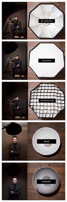 Licht Optionen im Studio