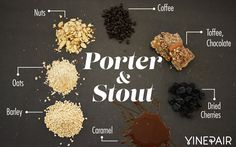 Porters and stouts often have dark fruit flavors like dried cherries. You'll commonly taste coffee, toffee, and nuts. Bold cereal flavors like barley and oats will assert themselves. Like IPAs, caramel is also often a front-running taste. Beer Brewery, Home Brewing Beer, Beer Ingredients, Beer Tasting Parties, Toffee Nut, Beer Recipes, Homebrew Recipes, Coffee Recipes, Malted Barley