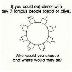 1.Mitch Lucker 2. Austin Carlile 3.Kurt Cobain 4. Alex Gaskarth 5.Vic Fuentes 6.Jenna Mcdougall 7. Andy Biersack
