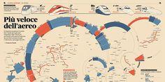 Resultado de imagen de best infographics design