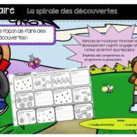 Préscolaire-spirale des découvertes- Caroline Gingras Créations Creations, Map, Boutique, Products, Location Map, Maps, Boutiques