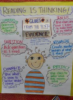 Anchor Chart-QUestion, Connect, Predict....