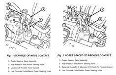 Jeep Grand Cherokee Power Steering Diagram