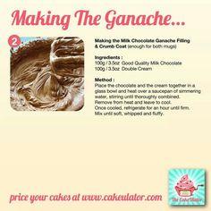 Mug cake x Pigs In Mud Cake, Pig In Mud, Chocolate Ganache Filling, Icing Tips, Cupcake Cakes, Cupcakes, Cake Decorating, Sweet Treats, Mugs