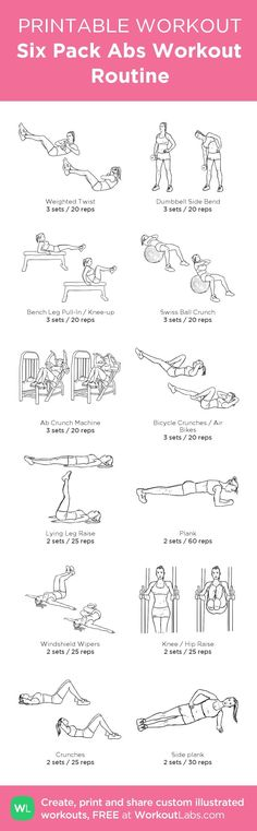 Six-pack abs, gain muscle or weight loss, these workout plan is great for women. Six-pack abs, gain muscle or weight loss, these workout plan is great for women. Six Pack Abs Workout, Abs Workout Routines, Gym Workouts, At Home Workouts, Gym Core Workout, Core Gym, Workout Board, Workout Belt, Ab Routine