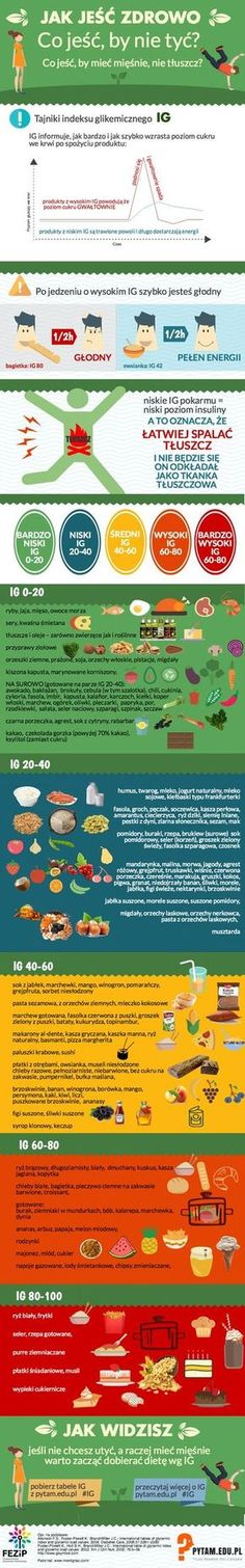indeks glikemiczny infografika Healthy Habits, Healthy Tips, How To Stay Healthy, Healthy Recipes, Healthy Food, Health Diet, Health Fitness, Physical Activities, Diet Recipes