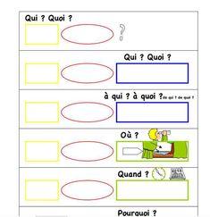 Questions pour identifier les groupes de la phrase France, Sentences, Teaching, Writing, This Or That Questions, School, Cycle 2, Ideas, Kids Learning