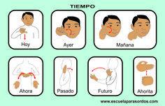 Lenguaje de señas Mexicano (LSM)