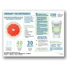 Urinary Incontinence Poster Urinary Incontinence, Health Problems, Foundation, Conditioner, How To Get, Facts, Education, Poster, Foundation Series