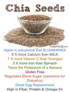 - Healthy Tips & Hacks - Ch-Ch-Ch-CHIA! Why you Need to Know About CHIA SEEDS! It's no secret that Chia seeds are good for you, but how do you eat them? Use these tips to help you find ways to eat these healthy seeds! Chia Benefits, Health Benefits, Chai Seeds Benefits, Flax Seed Benefits, Olive Oil Benefits, Green Tea Benefits, Healthy Tips, Healthy Recipes, Healthy Seeds
