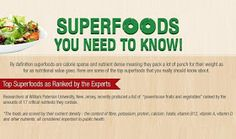 Superfoods You Need to Know! Black Bean Quinoa Burger, Quinoa Burgers, Top Superfoods, Nutritional Value, Alternative Medicine, You Really, Good To Know, Meant To Be, Infographic