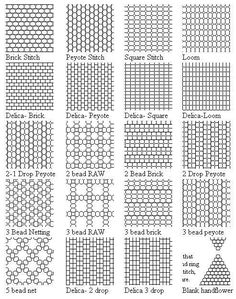 Different types of seed bead graph paper