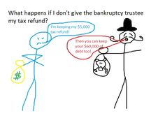 What happens if I don't give the bankruptcy trustee my tax refund (revisited)? | robertspaynelaw.com My Utah Bankruptcy Blog