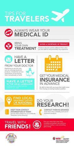 To observe World Hemophilia Day, the World Federation of Hemophilia / Federación Mundial de Hemofilia created this great infographic to give the bleeding disorders community tips when traveling!