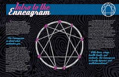 In this series, I sought to explain the basic concept of the Enneagram personality typing system, and it's nine fundamental types, but do so in a way that would be engaging to the viewer. I personified each type, and used an animal and color palet to repr…