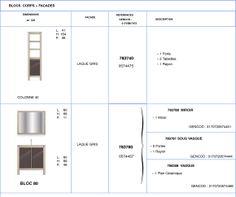 schita - Set Mobila Baie Olivia | #Mobila Facade, Floor Plans, Diagram, Mirror, Facades, Floor Plan Drawing, Building Facade, House Floor Plans, Arbors