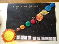 Risultati immagini per motivacion proyecto sistema solar infantil Solar System Projects For Kids, Solar System Crafts, Solar System Planets, Space Projects, Space Crafts, Science Projects, School Projects, Space Activities, Montessori Activities