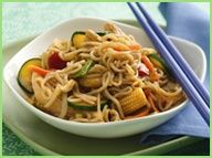Veggie So Low Mein ~ 3 pkg House Foods Tofu Shirataki Spaghetti Shaped Noodles; c lite soy sauce; 1 TBsp cornstarch; 1 TBsp sugar (or granulated Splenda); 2 tsp chicken-flavored powdered consomm; 1c quartered mushrooms; 1c thinly sliced zucchini; 1c bean sprouts; c chopped scallions; c shredded carrots; 1 bag (~12 oz) frozen Chinese-style stir-fry mixed vegetables ~