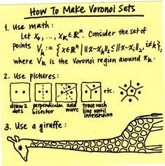 voronoi diagrams!  they are everywhere | more http://www.pinterest.com/marcobarroca/voronoi-diagram/