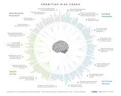 Cognitive_Bias_Codex