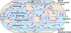 Prevailing Winds: A wind from the direction that is predominant at a particular place or season. Stronger winds facing near Alaska. Antarctic Circle, Liveaboard Sailboat, Global Weather, Sailing Lessons, Yacht Boat, Tall Ships, Sailing Ships, Sailing Yachts, Catamaran