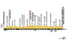 Etapas del Tour de Francia 2016 - Recorrido