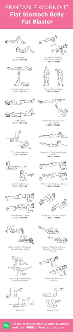 Bethany's Flat Stomach Belly Fat Blaster: my visual workout created at WorkoutLabs.com • Click through to customize and download as a FREE PDF! #customworkout