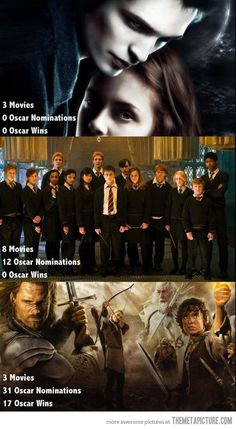 One does not simply compare Lord of the Rings with Twilight.