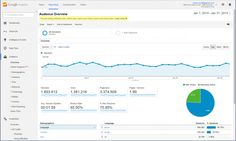 Hacks: How to use Google Analytics: master how to increase your site from raw targeted visitors details - http://webtoasts.com/hacks/hacks-how-to-use-google-analytics-master-how-to-increase-your-site-from-raw-targeted-visitors-details/    Hacks, Mobile Tricks http://webtoasts.com/hacks/hacks-how-to-use-google-analytics-master-how-to-increase-your-site-from-raw-targeted-visitors-details/