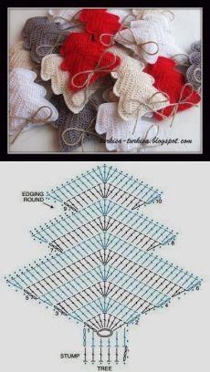 Trendy Crochet Christmas Ball Pattern Ideas - Her Crochet Crochet Christmas Decorations, Crochet Christmas Ornaments, Christmas Crochet Patterns, Holiday Crochet, Christmas Knitting, Handmade Christmas, Nordic Christmas, Modern Christmas, Crochet Chart