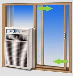 hack hotel thermostat window unit