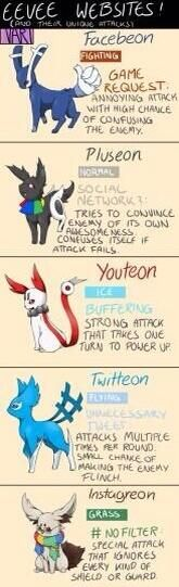 Eevee evolutions in social networking sites.