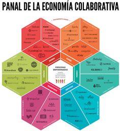 El Panal de la Economía Colaborativa