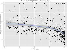 Tools for Data Visualization in R, Python, and Julia - Data Science Central