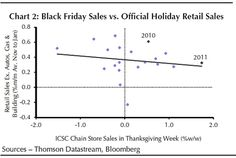 The hype black Friday really is...