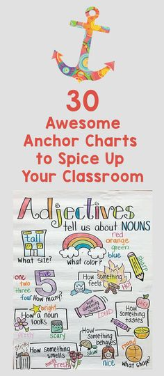 anchor charts_featured image_Bored Teachers