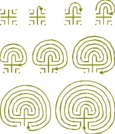 The Labyrinth Society: Directions to Make a Labyrinth