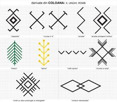 Semne Cusute: CU ROST si FARA ROST Old Symbols, Ancient Symbols, Embroidery Motifs, Embroidery Designs, Floral Embroidery, Bordado Popular, Feminine Symbols, Henna, Beading Patterns