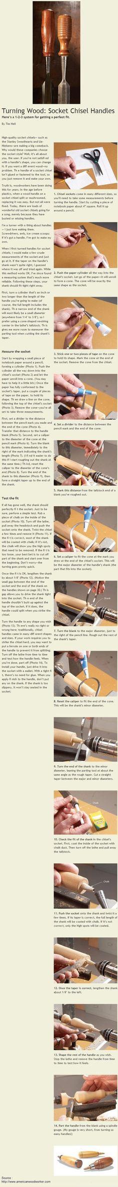 Turning Wood..Socket Chisel Handles   WoodworkerZ.com