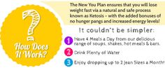 Prepping my week with the New You plan! #NewYou sheawong.com/new-you/