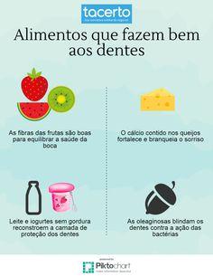 Conheça nossas dicas de alimentos que fazem bem aos dentes