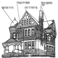 architecture dictionary online queen anne style - Google Search