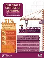 ATD Research Presents - Building a Culture of Learning