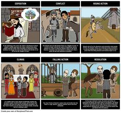 A common activity for students is to create a plot diagram of the events from a novel. Not only is this a great way to teach the parts of a plot but to reinforce major events and help students develop greater understanding of literary structures.   More Don Quixote lesson plan ideas here: https://www.pinterest.com/storyboardthat/don-quixote/